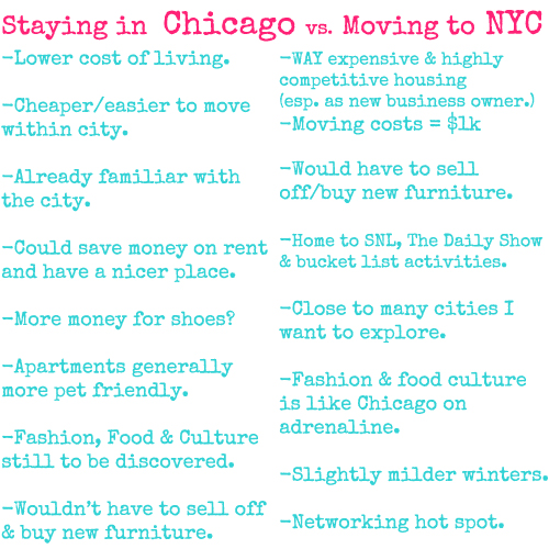 Moving to NYC or Stay In Chicago