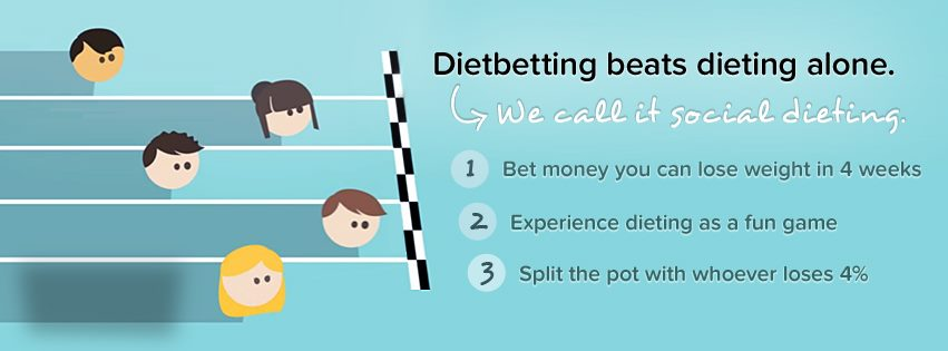 Dietbet blog review