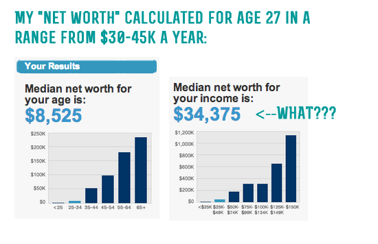 Calculating Your Net Worth