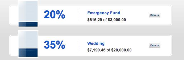 $20,000 in 2014 February Progress